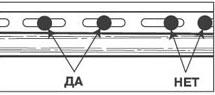 Расположение крепежных деталей