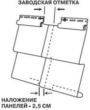 Установка сайдинговых панелей