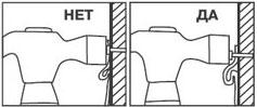 Шляпка крепежной детали