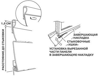 Установка саидинга вокруг окон и дверей