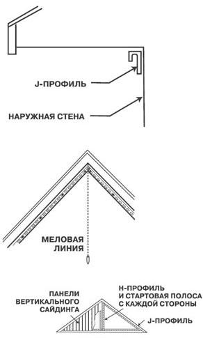Установка вертикального сайдинга на фронтонах