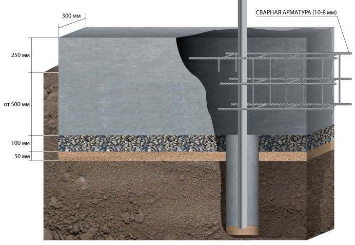Для стандартного фундамента берется арматура с сечением 10 миллиметров.  Укладка производиться на кирпичи или другие...