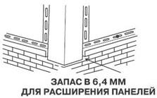 Запас для расширения панелей